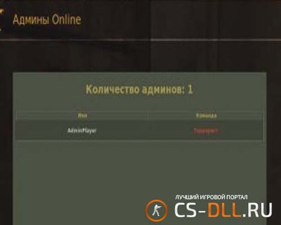 Плагин Admin Check [MOTD] для CS 1.6